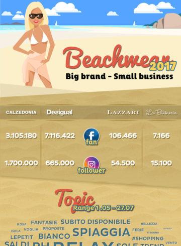 Beachwear2017: l'infografica dei dati sui social network