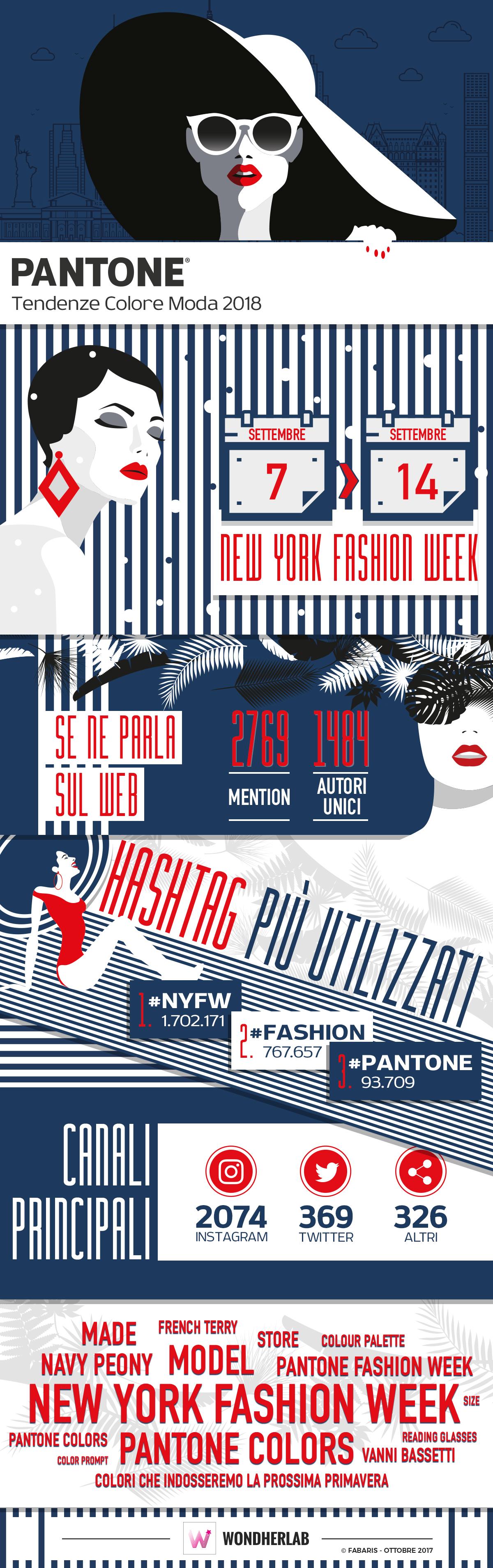 Infografica Pantone: tendenze colore moda 2018- Fashion week New York - Navy Peony