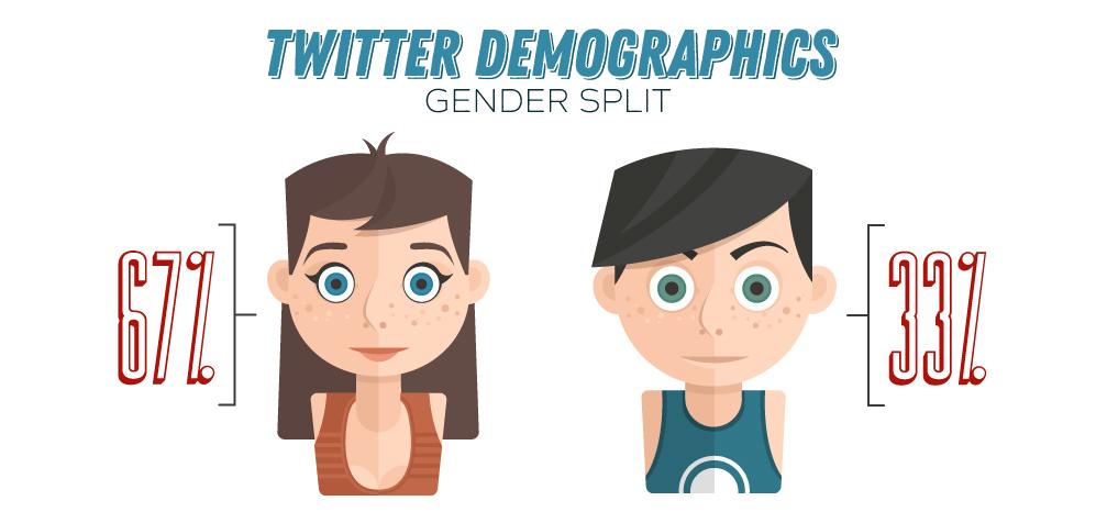 carhartt demographic