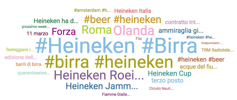 tag correlati Heineken