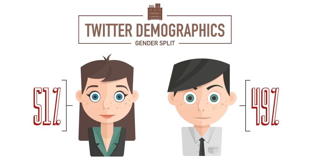 salone del mobile demographics