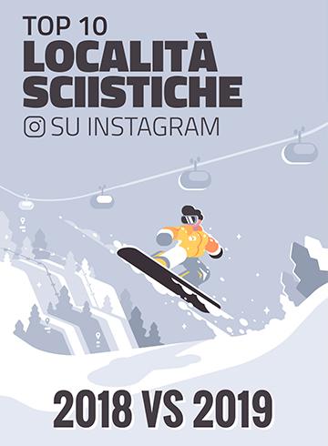 Dove sciare: top ten località sciistiche 2019