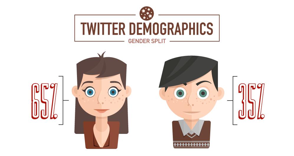 Crema Pan di Stelle: conversazioni su Twitter